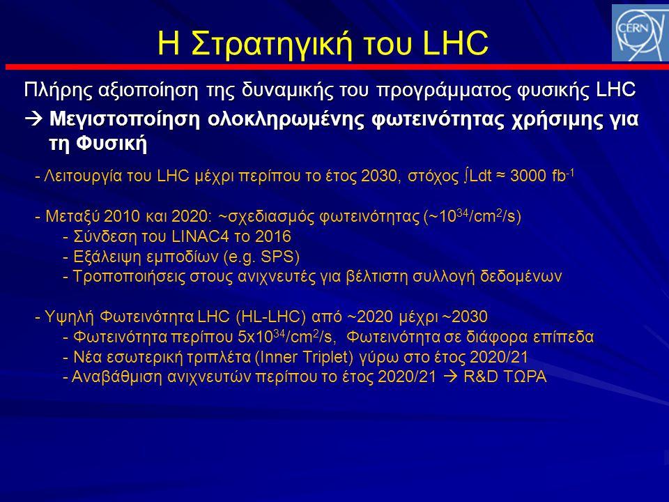Η Στρατηγική του LHC Πλήρης αξιοποίηση της δυναμικής του προγράμματος φυσικής LHC  Μεγιστοποίηση ολοκληρωμένης φωτεινότητας χρήσιμης για τη Φυσική - Λειτουργία του LHC μέχρι περίπου το έτος 2030, στόχος ∫Ldt ≈ 3000 fb -1 - Μεταξύ 2010 και 2020: ~σχεδιασμός φωτεινότητας (~10 34 /cm 2 /s) - Σύνδεση του LINAC4 το 2016 - Εξάλειψη εμποδίων (e.g.