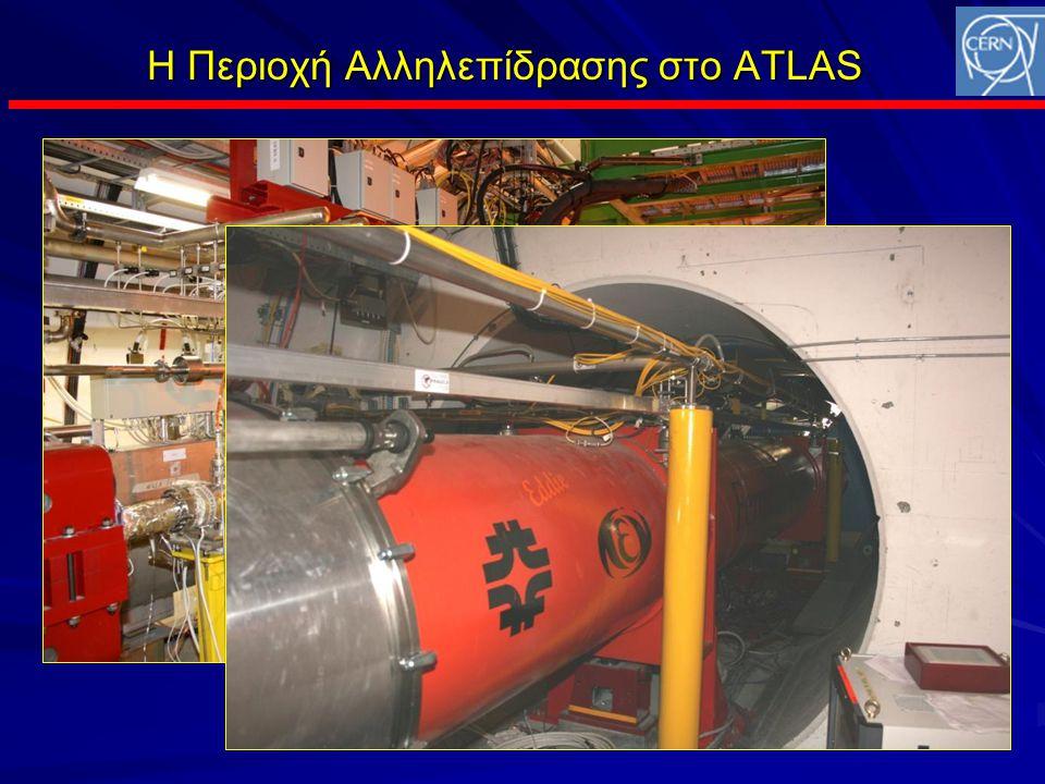 Η Περιοχή Αλληλεπίδρασης στο ATLAS