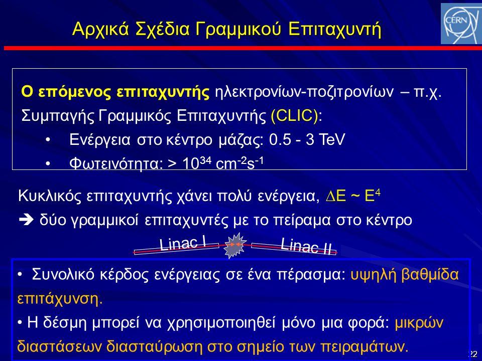 Αρχικά Σχέδια Γραμμικού Επιταχυντή 22 O επόμενος επιταχυντής ηλεκτρονίων-ποζιτρονίων – π.χ.