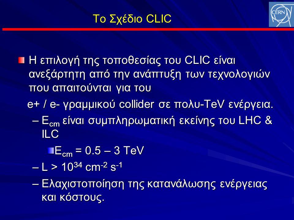 Το Σχέδιο CLIC Η επιλογή της τοποθεσίας του CLIC είναι ανεξάρτητη από την ανάπτυξη των τεχνολογιών που απαιτούνται για του e+ / e- γραμμικού collider σε πολυ-TeV ενέργεια.