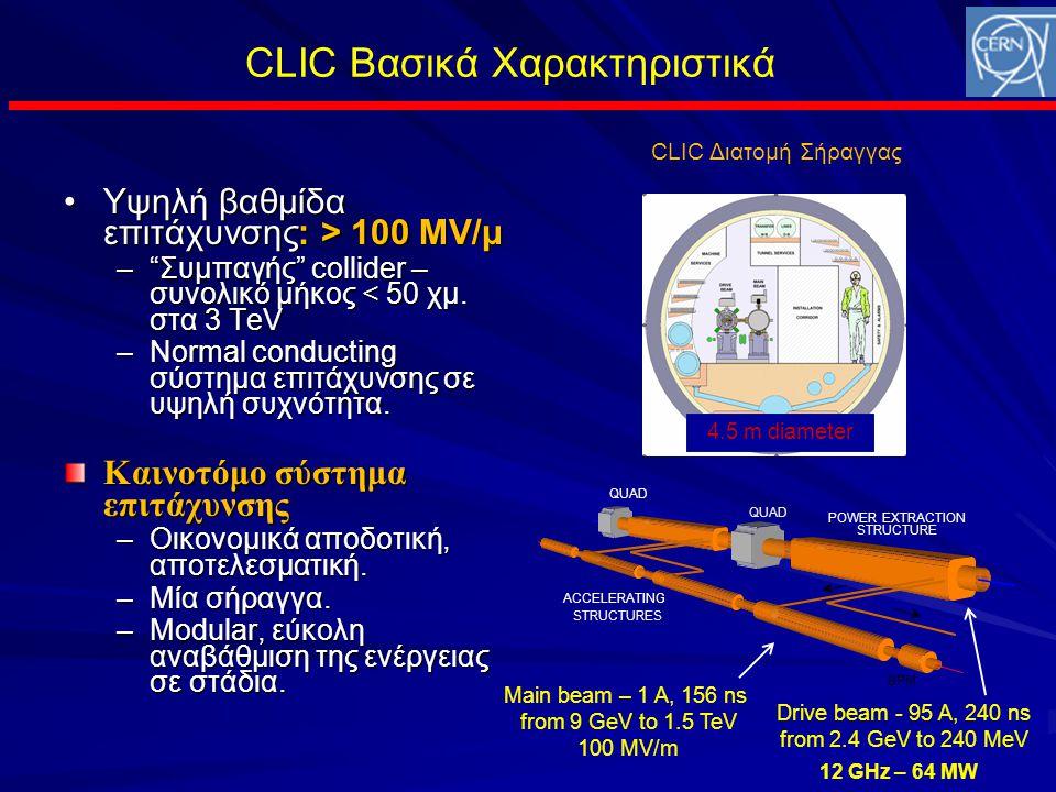 CLIC Βασικά Χαρακτηριστικά •Yψηλή βαθμίδα επιτάχυνσης: > 100 MV/μ – Συμπαγής collider – συνολικό μήκος < 50 χμ.