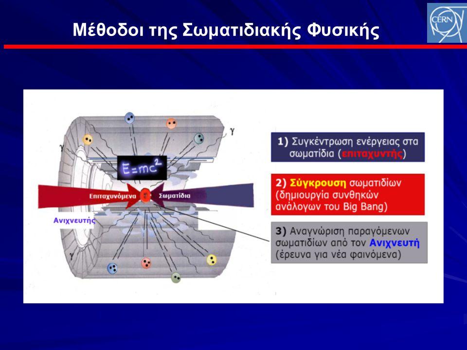 Αναβάθμιση LHC Nέες μελέτες έχουν ξεκινήσει Στόχοι –Μεγιστοποιήση της ωφέλιμης ολοκληρωμένης φωτεινότητας κατά τη διάρκεια ζωής του LHC Στόχοι που έχουν τεθεί από τα πειράματα: 3000 fb -1 μέχρι το τέλος της ζωής του LHC → 250-300 fb -1 ετησίως κατά τη δεύτερη δεκαετία λειτουργίας του LHC •Ελέγχος της συνοχή των αναβαθμίσεων σε σχέση με περιορισμούς επιδόσεων του επιταχυντή.