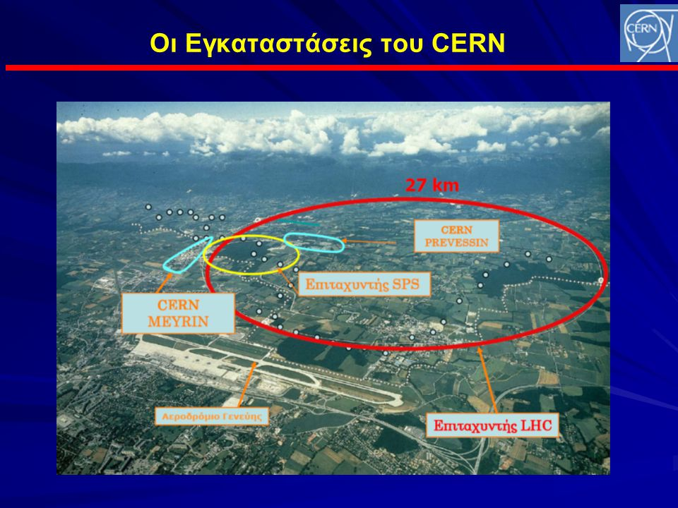 Ο Μεγάλος Αδρονικός Επιταχυντής LHC 7 TeV p + 7 TeV Φωτεινότητα = 10 34 cm -2 sec -1 Τα αποτελέσματα του LHC θα καθορίσουν το μέλλον της Φυσικής των Στοιχειωδών Σωματιδίων
