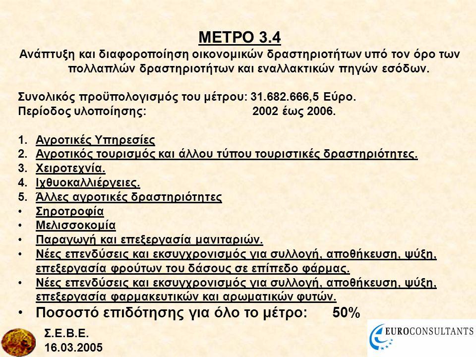 ΜΕΤΡΟ 3.4 Ανάπτυξη και διαφοροποίηση οικονομικών δραστηριοτήτων υπό τον όρο των πολλαπλών δραστηριοτήτων και εναλλακτικών πηγών εσόδων.
