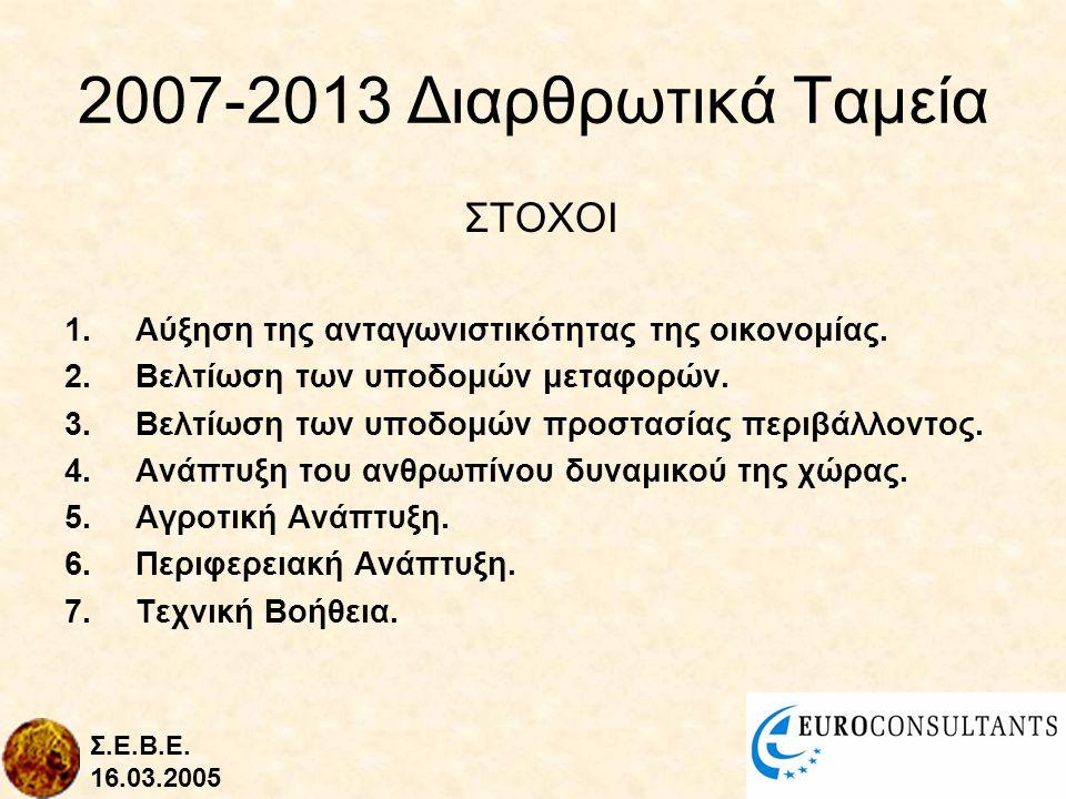 2007-2013 Διαρθρωτικά Ταμεία ΣΤΟΧΟΙ 1.Αύξηση της ανταγωνιστικότητας της οικονομίας.