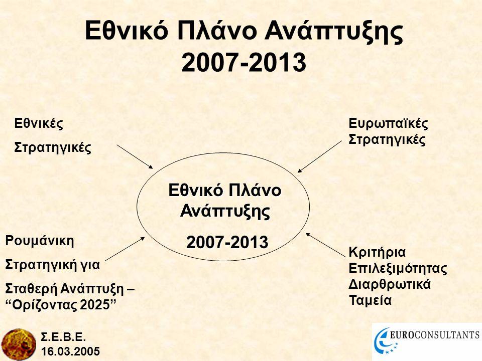 Εθνικό Πλάνο Ανάπτυξης 2007-2013 Εθνικές Στρατηγικές Ευρωπαϊκές Στρατηγικές Ρουμάνικη Στρατηγική για Σταθερή Ανάπτυξη – Ορίζοντας 2025 Κριτήρια Επιλεξιμότητας Διαρθρωτικά Ταμεία Εθνικό Πλάνο Ανάπτυξης 2007-2013 2007-2013 Σ.Ε.Β.Ε.