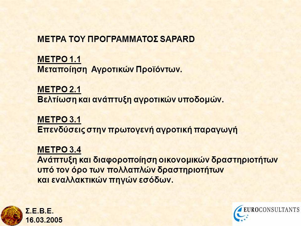 ΜΕΤΡΑ ΤΟΥ ΠΡΟΓΡΑΜΜΑΤΟΣ SAPARD ΜΕΤΡΟ 1.1 Μεταποίηση Αγροτικών Προϊόντων.