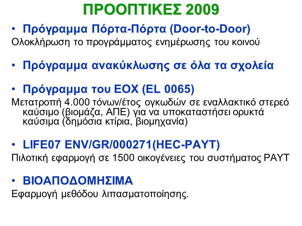 ΠΡΟΟΠΤΙΚΕΣ 2009 •Πρόγραμμα Πόρτα-Πόρτα (Door-to-Door) Ολοκλήρωση το προγράμματος ενημέρωσης του κοινού •Πρόγραμμα ανακύκλωσης σε όλα τα σχολεία •Πρόγρ