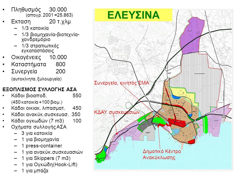 •Πληθυσμός30.000 (απογρ. 2001 =25.863) •Εκταση20 τ.χλμ –1/3 κατοικία –1/3 βιομηχανία-βιοτεχνία- χονδρεμόριο –1/3 στρατιωτικές εγκαταστάσεις •Οικογένει