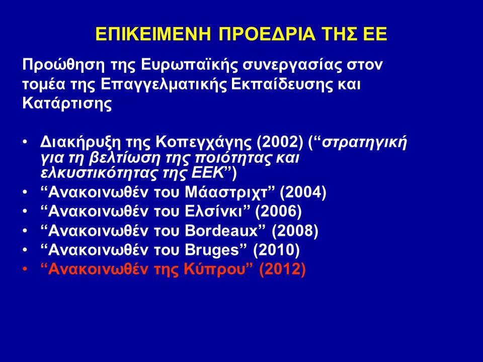 ΕΠΙΚΕΙΜΕΝΗ ΠΡΟΕΔΡΙΑ ΤΗΣ ΕΕ Προώθηση της Ευρωπαϊκής συνεργασίας στον τομέα της Επαγγελματικής Εκπαίδευσης και Κατάρτισης •Διακήρυξη της Κοπεγχάγης (200