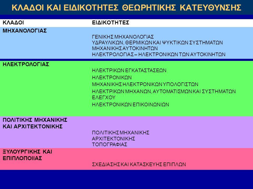 Ανταπόκριση της Κύπρου •Επίσης, το Υπουργείο Παιδείας και Πολιτισμού προσφέρει προγράμματα διά βίου εκπαίδευσης και κατάρτισης, γενικά, καθώς και προγράμματα προ-επαγγελματικής κατάρτισης για νεαρά άτομα με ειδικές ανάγκες.