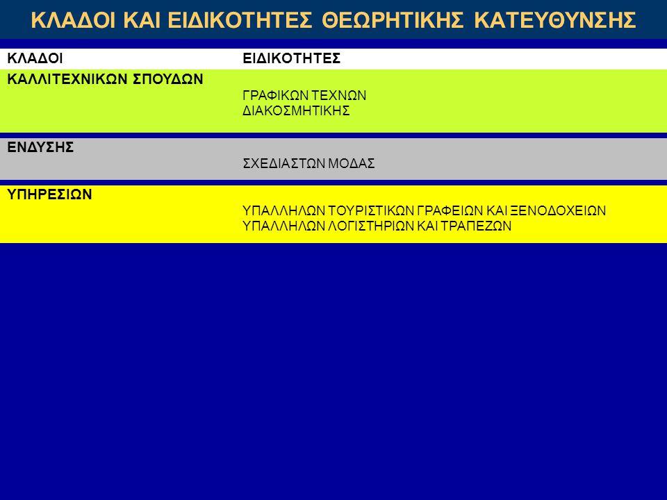 ΕΠΙΤΕΥΜΑΤΑ ΤΩΝ ΜΑΘΗΤΩΝ ΜΑΣ • … Θα ήθελα να ξέρετε ότι είμαι περήφανος που είμαι απόφοιτος Τεχνικής Σχολής… Είμαι σίγουρος ότι οι φοιτητές των Τεχνικών Σχολών της Κύπρου δεν έχουν τίποτα να ζηλέψουν από κανέναν άλλο ακαδημαϊκό οργανισμό ανά τον κόσμο.