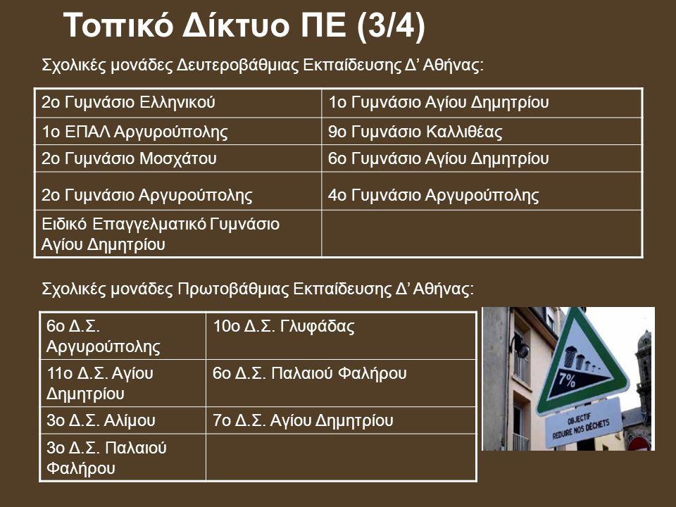Σχολικές μονάδες Δευτεροβάθμιας Εκπαίδευσης Δ' Αθήνας: Τοπικό Δίκτυο ΠΕ (3/4) 2ο Γυμνάσιο Ελληνικού1ο Γυμνάσιο Αγίου Δημητρίου 1ο ΕΠΑΛ Αργυρούπολης9ο