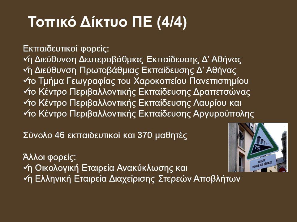 Εκπαιδευτικοί φορείς:  η Διεύθυνση Δευτεροβάθμιας Εκπαίδευσης Δ' Αθήνας  η Διεύθυνση Πρωτοβάθμιας Εκπαίδευσης Δ' Αθήνας  το Τμήμα Γεωγραφίας του Χα
