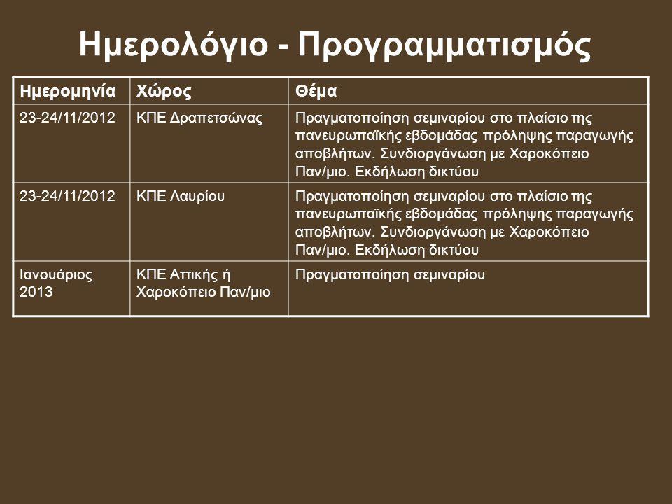 Ημερολόγιο - Προγραμματισμός ΗμερομηνίαΧώροςΘέμα 23-24/11/2012ΚΠΕ ΔραπετσώναςΠραγματοποίηση σεμιναρίου στο πλαίσιο της πανευρωπαϊκής εβδομάδας πρόληψη