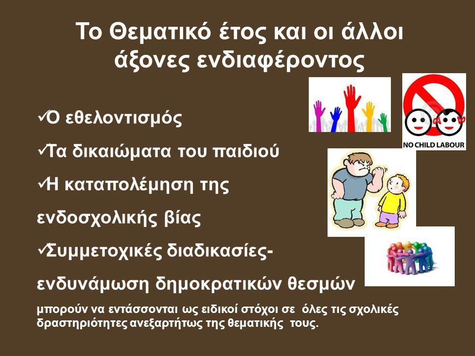 To Θεματικό έτος και οι άλλοι άξονες ενδιαφέροντος  Ο εθελοντισμός  Τα δικαιώματα του παιδιού  Η καταπολέμηση της ενδοσχολικής βίας  Συμμετοχικές