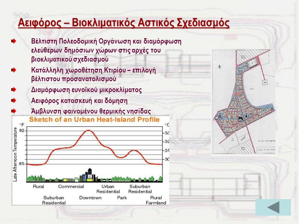 11 Αειφόρος – Βιοκλιματικός Αστικός Σχεδιασμός Βέλτιστη Πολεοδομική Οργάνωση και διαμόρφωση ελεύθερων δημόσιων χώρων στις αρχές του βιοκλιματικού σχεδ