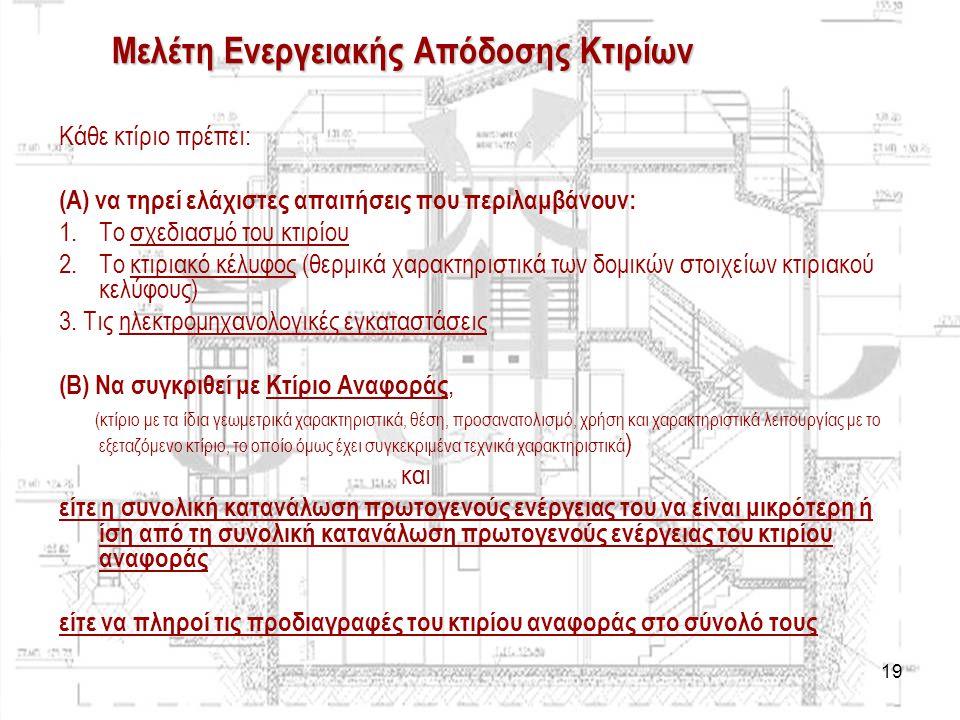 19 Κάθε κτίριο πρέπει: (Α) να τηρεί ελάχιστες απαιτήσεις που περιλαμβάνουν: 1.Το σχεδιασμό του κτιρίου 2.Το κτιριακό κέλυφος (θερμικά χαρακτηριστικά τ