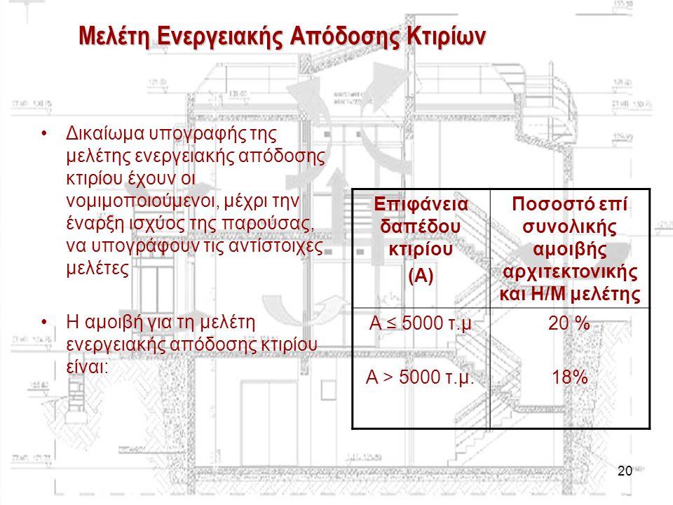 20 •Δικαίωμα υπογραφής της μελέτης ενεργειακής απόδοσης κτιρίου έχουν οι νομιμοποιούμενοι, μέχρι την έναρξη ισχύος της παρούσας, να υπογράφουν τις αντ