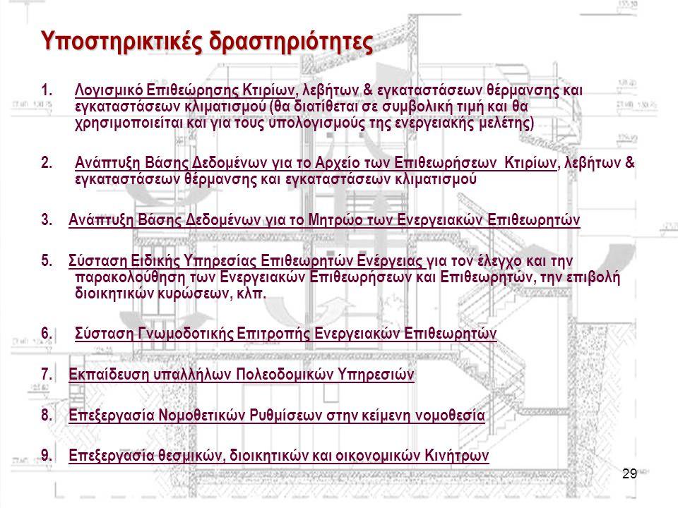 29 Υποστηρικτικές δραστηριότητες 1.Λογισμικό Επιθεώρησης Κτιρίων, λεβήτων & εγκαταστάσεων θέρμανσης και εγκαταστάσεων κλιματισμού (θα διατίθεται σε συ