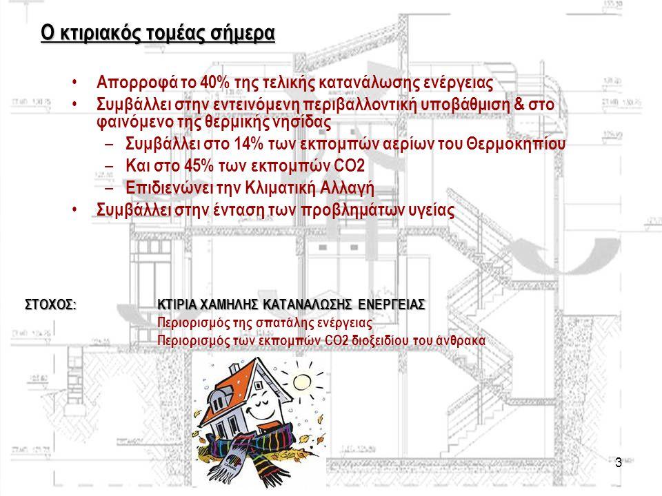 3 Ο κτιριακός τομέας σήμερα • Απορροφά το 40% της τελικής κατανάλωσης ενέργειας • Συμβάλλει στην εντεινόμενη περιβαλλοντική υποβάθμιση & στο φαινόμενο