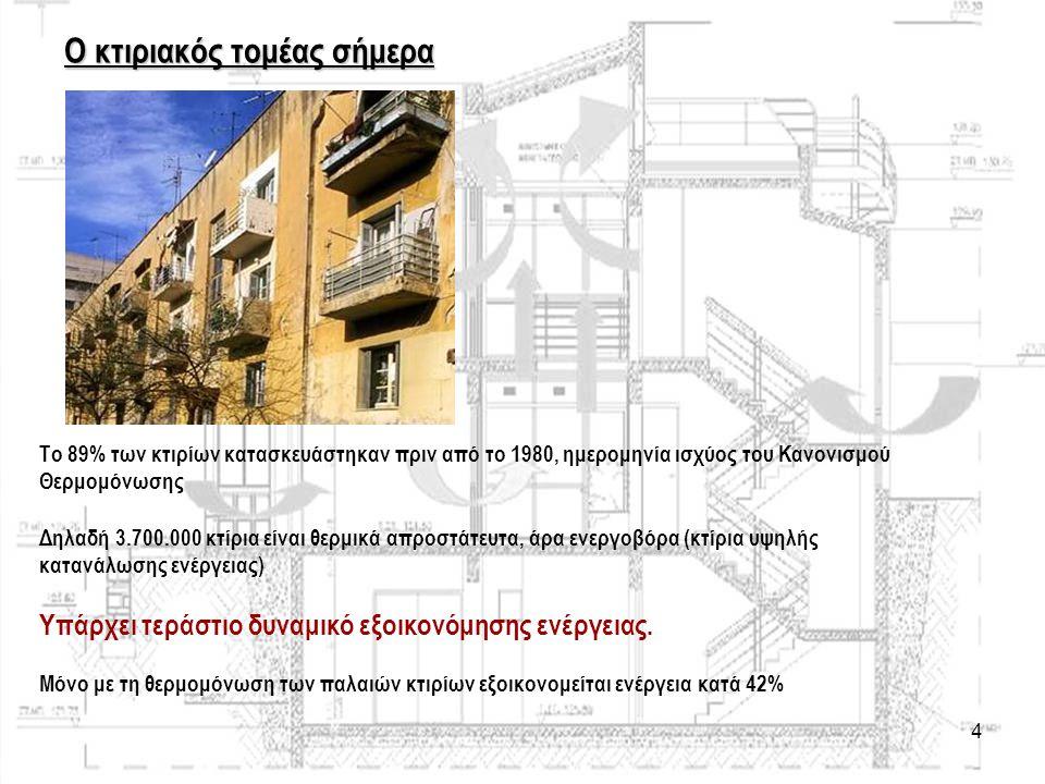 4 Ο κτιριακός τομέας σήμερα Το 89% των κτιρίων κατασκευάστηκαν πριν από το 1980, ημερομηνία ισχύος του Κανονισμού Θερμομόνωσης Δηλαδή 3.700.000 κτίρια