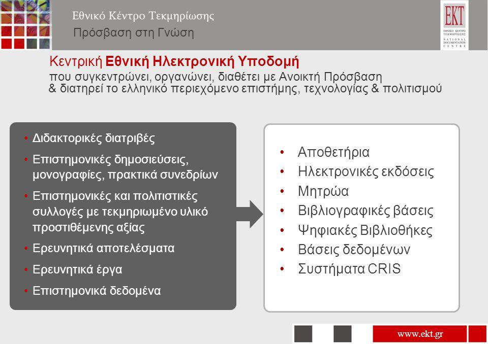 www.ekt.gr Πρόσβαση στη Γνώση Κεντρική Εθνική Ηλεκτρονική Υποδομή που συγκεντρώνει, οργανώνει, διαθέτει με Ανοικτή Πρόσβαση & διατηρεί το ελληνικό περιεχόμενο επιστήμης, τεχνολογίας & πολιτισμού •Διδακτορικές διατριβές •Επιστημονικές δημοσιεύσεις, μονογραφίες, πρακτικά συνεδρίων •Επιστημονικές και πολιτιστικές συλλογές με τεκμηριωμένο υλικό προστιθέμενης αξίας •Ερευνητικά αποτελέσματα •Ερευνητικά έργα •Επιστημονικά δεδομένα •Αποθετήρια •Ηλεκτρονικές εκδόσεις •Μητρώα •Βιβλιογραφικές βάσεις •Ψηφιακές Βιβλιοθήκες •Βάσεις δεδομένων •Συστήματα CRIS