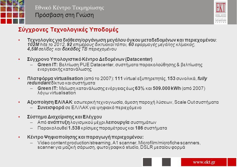 www.ekt.gr Πρόσβαση στη Γνώση Σύγχρονες Τεχνολογικές Υποδομές •Τεχνολογίες για διάθεση/οργάνωση μεγάλου όγκου μεταδεδομένων και περιεχομένου: 102Μ hits το 2012, 92 επιμέρους δικτυακοί τόποι, 60 εφαρμογές μεγάλης κλίμακας, 4,5Μ σελίδες και δεκάδες TB περιεχομένου •Σύγχρονο Υπολογιστικό Κέντρο Δεδομένων (Datacenter) –Green ΙΤ: Βελτίωση PUE Datacenter, συστήματα παρακολούθησης & βελτίωσης ενεργειακής κατανάλωσης •Πλατφόρμα virtualisation (από το 2007): 111 virtual εξυπηρετητές, 153 συνολικά, fully redundant δίκτυο και συστήματα –Green ΙΤ: Μείωση κατανάλωσης ενέργειας έως 63% και 509.000 kWh (από 2007) λόγω virtualisation •Αξιοποίηση ΕΛ/ΛΑΚ: εσωτερική τεχνογνωσία, άμεση παροχή λύσεων, Scale Out συστήματα –Συνεισφορά σε ΕΛ/ΛΑΚ για ψηφιακό περιεχόμενο •Σύστημα Διαχείρισης και Ελέγχου –Από ανάπτυξη λογισμικού μέχρι λειτουργία συστημάτων –Παρακολουθεί 1.538 κρίσιμες παραμέτρους και 186 συστήματα •Κέντρο Ψηφιοποίησης και παραγωγή περιεχομένου: –Video content production/streaming, Α1 scanner, Microfilm/microfiche scanners, scanner για μαζική σάρωση, φωτογραφικό studio, DSLR μεσαίου φορμά