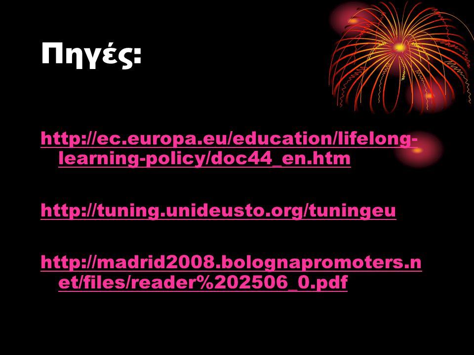Πηγές: http://ec.europa.eu/education/lifelong- learning-policy/doc44_en.htm http://tuning.unideusto.org/tuningeu http://madrid2008.bolognapromoters.n et/files/reader%202506_0.pdf