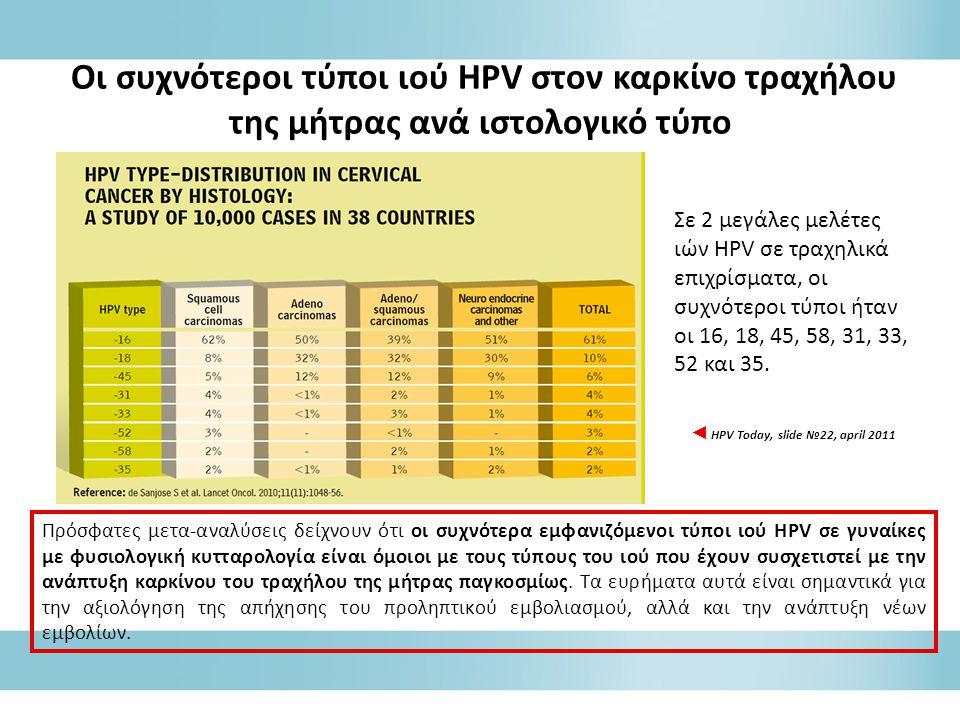 Οι συχνότεροι τύποι ιού HPV στον καρκίνο τραχήλου της μήτρας ανά ιστολογικό τύπο Σε 2 μεγάλες μελέτες ιών HPV σε τραχηλικά επιχρίσματα, οι συχνότεροι τύποι ήταν οι 16, 18, 45, 58, 31, 33, 52 και 35.