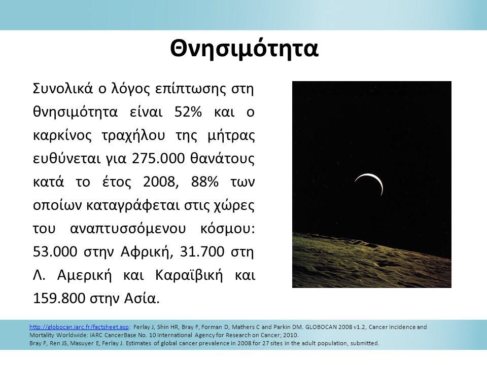 Estimated incidence from Cervix uteri cancer in 2008 ; Age Standardised Rate (European) per 100,000 European Cancer Observatory http://eu-cancer.iarc.fr/cancer-14-cervix-uteri.html,en Επίπτωση καρκίνου τραχήλου της μήτρας Worldwide Europe