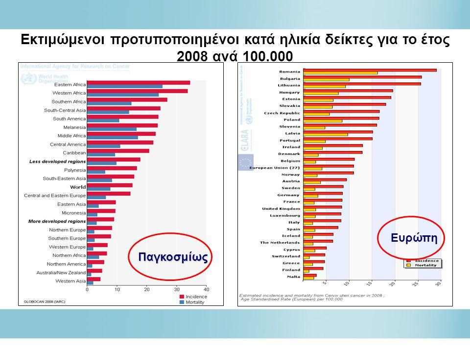 Εκτιμώμενοι προτυποποιημένοι κατά ηλικία δείκτες για το έτος 2008 ανά 100.000 Ευρώπη Παγκοσμίως