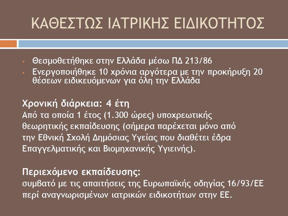 ΚΑΘΕΣΤΩΣ ΙΑΤΡΙΚΗΣ ΕΙΔΙΚΟΤΗΤΟΣ  Θεσμοθετήθηκε στην Ελλάδα μέσω ΠΔ 213/86  Ενεργοποιήθηκε 10 χρόνια αργότερα με την προκήρυξη 20 θέσεων ειδικευόμενων