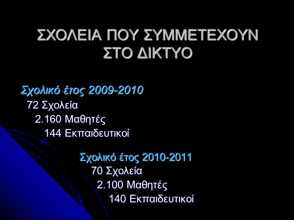 ΣΧΟΛΕΙΑ ΠΟΥ ΣΥΜΜΕΤΕΧΟΥΝ ΣΤΟ ΔΙΚΤΥΟ Σχολικό έτος 2009-2010 72 Σχολεία 72 Σχολεία 2.160 Μαθητές 2.160 Μαθητές 144 Εκπαιδευτικοί 144 Εκπαιδευτικοί Σχολικ