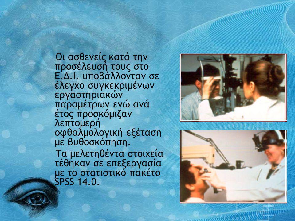 Οι ασθενείς κατά την προσέλευσή τους στο Ε.Δ.Ι. υποβάλλονταν σε έλεγχο συγκεκριμένων εργαστηριακών παραμέτρων ενώ ανά έτος προσκόμιζαν λεπτομερή οφθαλ