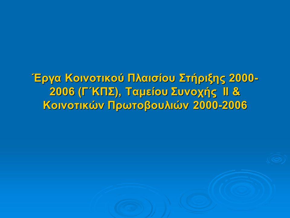 Έργα Κοινοτικού Πλαισίου Στήριξης 2000- 2006 (Γ΄ΚΠΣ), Ταμείου Συνοχής ΙΙ & Κοινοτικών Πρωτοβουλιών 2000-2006