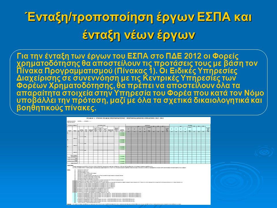 Ένταξη/τροποποίηση έργων ΕΣΠΑ και ένταξη νέων έργων Για την ένταξη των έργων του ΕΣΠΑ στο ΠΔΕ 2012 οι Φορείς χρηματοδότησης θα αποστείλουν τις προτάσεις τους με βάση τον Πίνακα Προγραμματισμού (Πίνακας 1).