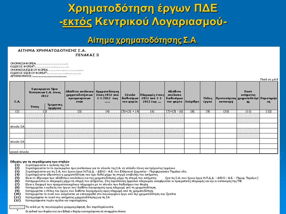 Χρηματοδότηση έργων ΠΔΕ -εκτός Κεντρικού Λογαριασμού- Αίτημα χρηματοδότησης Σ.Α.