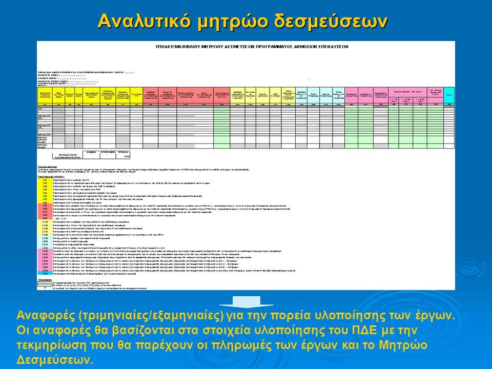 Αναλυτικό μητρώο δεσμεύσεων Αναφορές (τριμηνιαίες/εξαμηνιαίες) για την πορεία υλοποίησης των έργων.
