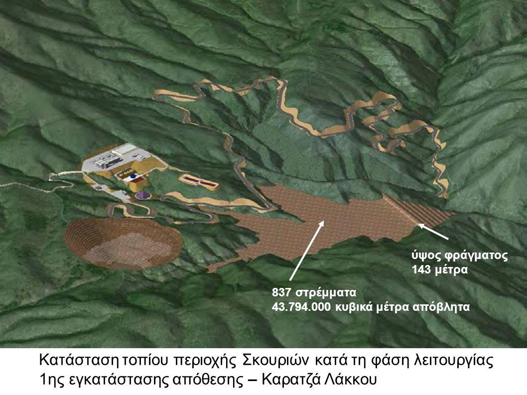 Κατάσταση τοπίου περιοχής Σκουριών κατά τη φάση λειτουργίας 1ης εγκατάστασης απόθεσης – Καρατζά Λάκκου 837 στρέμματα 43.794.000 κυβικά μέτρα απόβλητα ύψος φράγματος 143 μέτρα