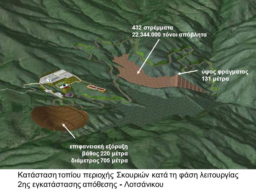 Κατάσταση τοπίου περιοχής Σκουριών κατά τη φάση λειτουργίας 2ης εγκατάστασης απόθεσης - Λοτσάνικου 432 στρέμματα 22.344.000 τόνοι απόβλητα ύψος φράγματος 131 μέτρα επιφανειακή εξόρυξη βάθος 220 μέτρα διάμετρος 705 μέτρα
