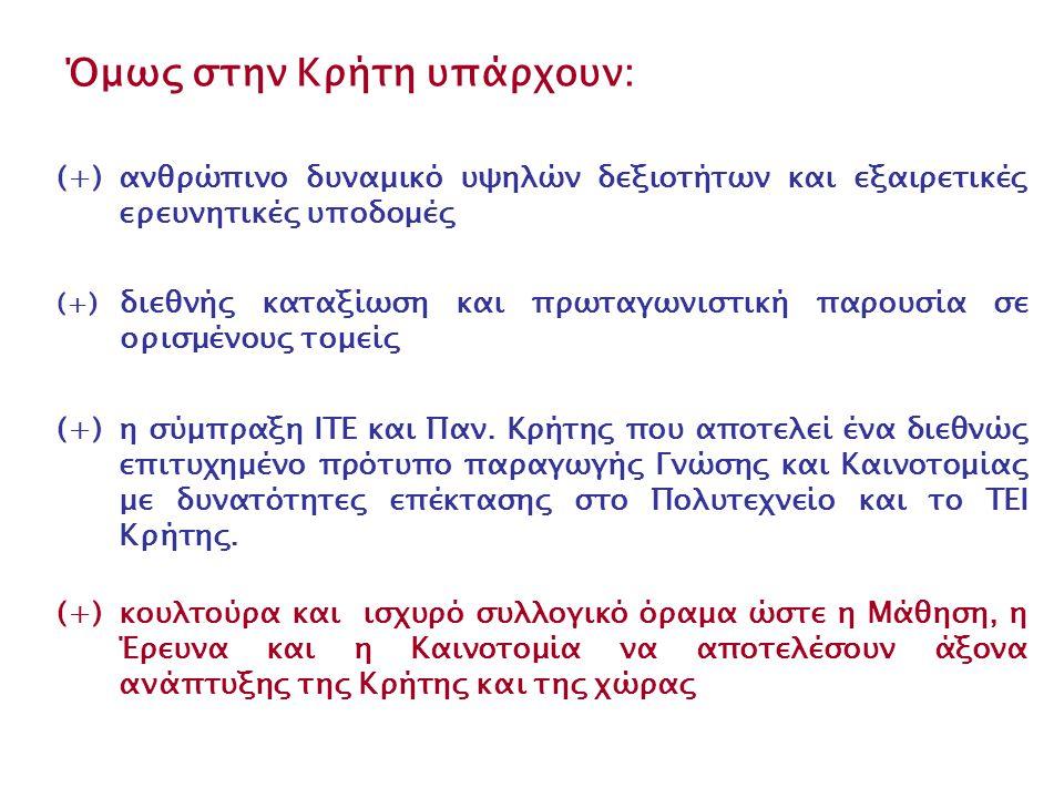 Όμως στην Κρήτη υπάρχουν: (+) ανθρώπινο δυναμικό υψηλών δεξιοτήτων και εξαιρετικές ερευνητικές υποδομές (+) η σύμπραξη ΙΤΕ και Παν.