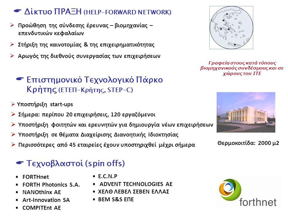  Επιστημονικό Τεχνολογικό Πάρκο Κρήτης (ΕΤΕΠ-Κρήτης, STEP-C)  Δίκτυο ΠΡΑΞΗ (HELP-FORWARD NETWORK) Γραφεία στους κατά τόπους βιομηχανικούς συνδέσμους και σε χώρους του ΙΤΕ  Τεχνοβλαστοί (spin offs) • FORTHnet • FORTH Photonics S.A.