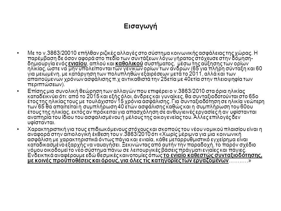 Εισαγωγή •Με το ν.3863/20010 επήλθαν ριζικές αλλαγές στο σύστημα κοινωνικής ασφάλειας της χώρας. Η παρέμβαση δε όσον αφορά στο πεδίο των συντάξεων λόγ
