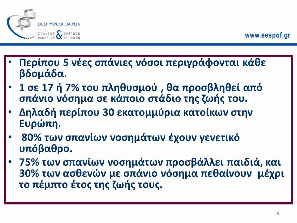 15 Ο Ασθενής ως Προτεραιότητα Προγράμματα προσυμπτωματικού ελέγχου, πρέπει να ενταχθούν και στο Ελληνικό Σύστημα Δημόσιας Υγείας, καθώς υπάρχουν απλές, αξιόπιστες διαγνωστικές εξετάσεις και αποτελεσματικές θεραπείες.