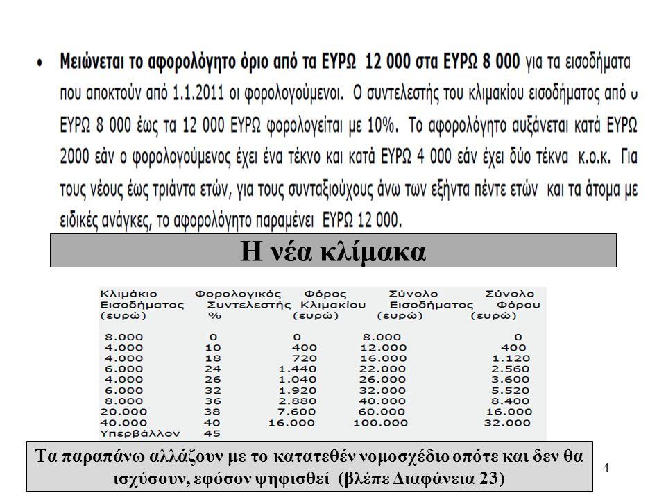 4 Η νέα κλίμακα Τα παραπάνω αλλάζουν με το κατατεθέν νομοσχέδιο οπότε και δεν θα ισχύσουν, εφόσον ψηφισθεί (βλέπε Διαφάνεια 23)