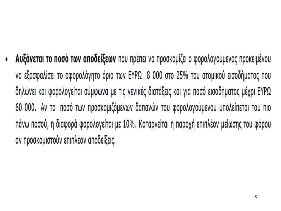 16 Το τέλος επιβάλλεται στις ηλεκτροδοτούμενες δομημένες επιφάνειες οικιστικής ή εμπορικής χρήσης.
