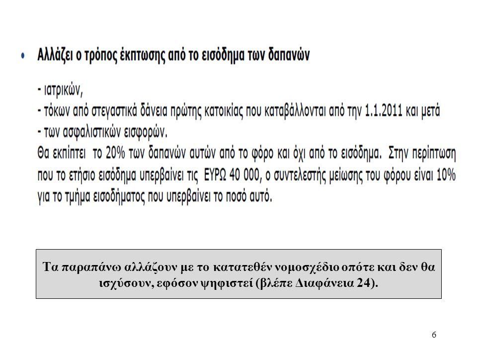6 Τα παραπάνω αλλάζουν με το κατατεθέν νομοσχέδιο οπότε και δεν θα ισχύσουν, εφόσον ψηφιστεί (βλέπε Διαφάνεια 24).
