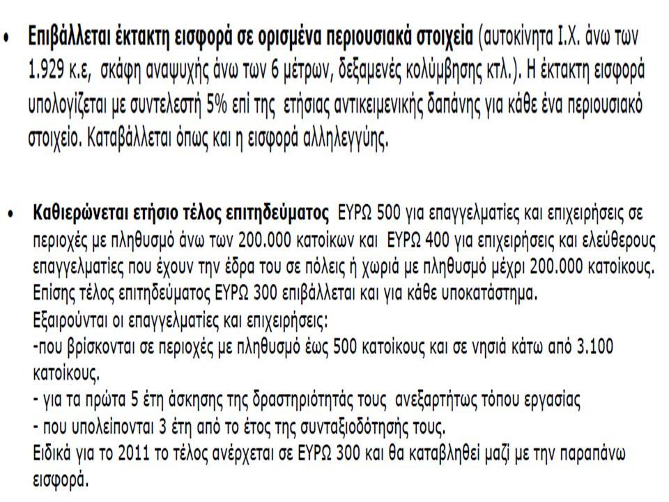 20 Υποκείμενοι του Ειδικού Τέλους •Για το έτος 2011 ο κατά την 17.9.2011 κύριος ή επικαρπωτής του ακινήτου •Για το έτος 2012 ο κατά την 28.4.2012 κύριος ή επικαρπωτής του ακινήτου