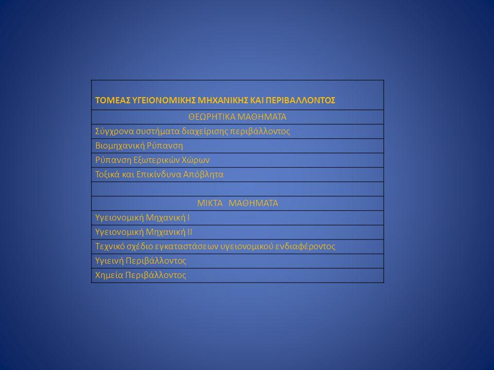 ΤΟΜΕΑΣ ΥΓΕΙΟΝΟΜΙΚΗΣ ΜΗΧΑΝΙΚΗΣ ΚΑΙ ΠΕΡΙΒΑΛΛΟΝΤΟΣ ΘΕΩΡΗΤΙΚΑ ΜΑΘΗΜΑΤΑ Σύγχρονα συστήματα διαχείρισης περιβάλλοντος Βιομηχανική Ρύπανση Ρύπανση Εξωτερικών